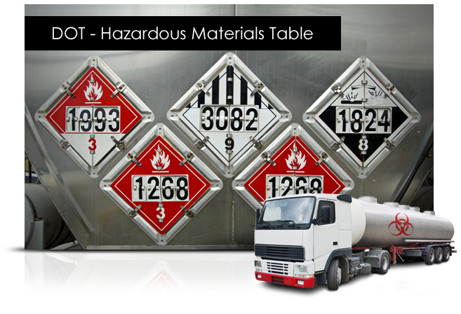 DOT - Hazardous Materials Table elearning course